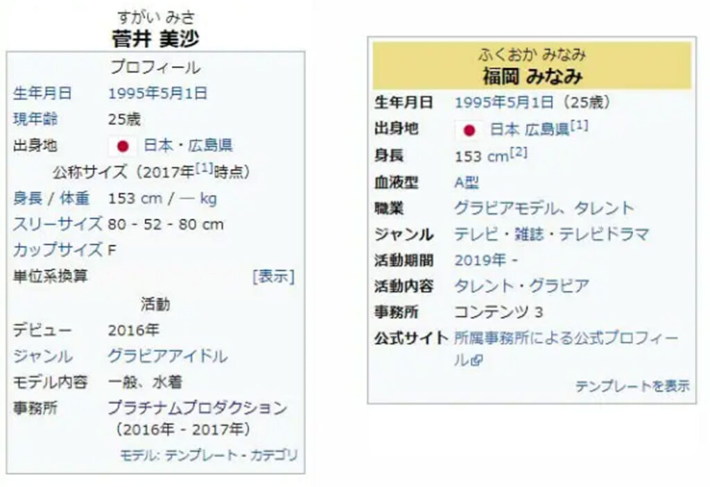 Wikipediaのプロフィール比較